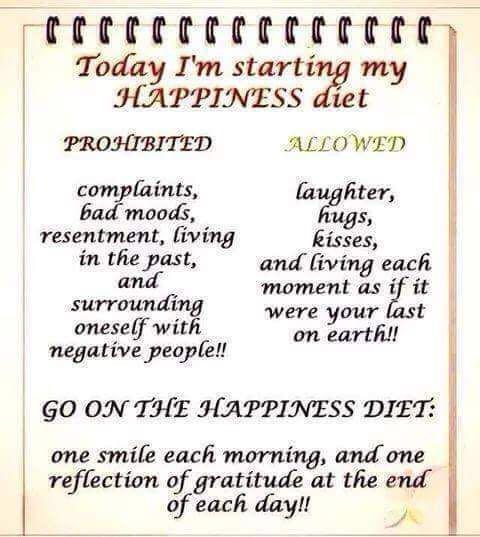 18-10 -09 Apr 18- Happiness Diet